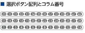 選択ボタン配列②